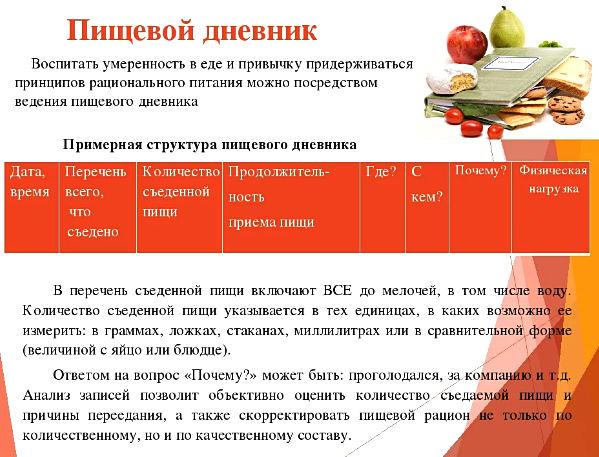 Пищевой Дневник Гипоаллергенная Диета. Гипоаллергенная диета для детей и взрослых - список разрешенных и запрещенных продуктов, меню на неделю