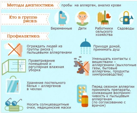 профилактика сезонной аллергии
